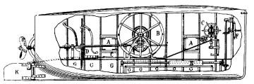 Brandtaucher - Bauplan